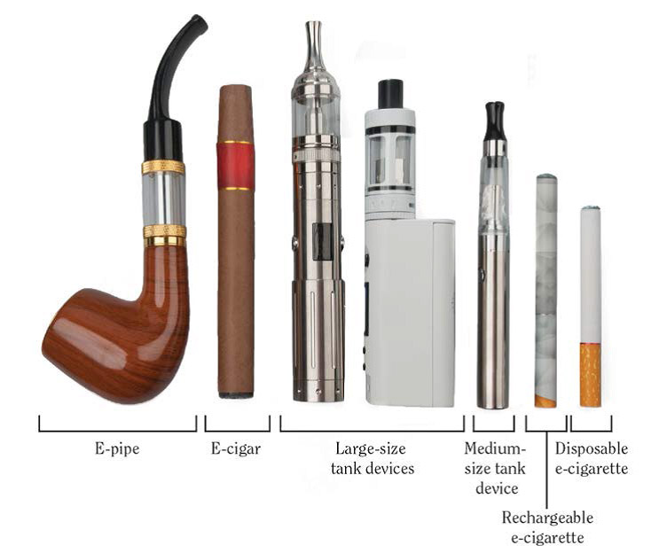 dangers of vaping, vaping devices and vaping dangers as noted by Timothy Dimoff